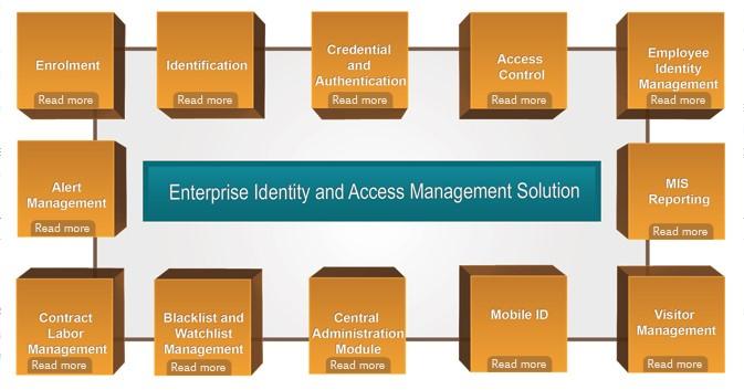 DocuPro   Document Management Solutions